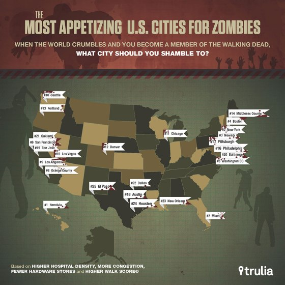 Trulia-Zombie-Infographic-10.16-smaller